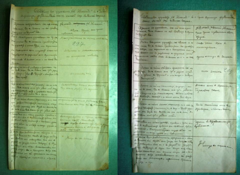 Архивен документ – РДА Монтана